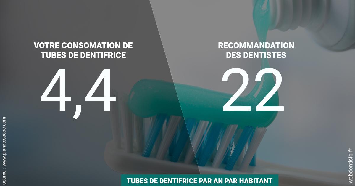 https://dr-acquaviva-cyril.chirurgiens-dentistes.fr/22 tubes/an 2