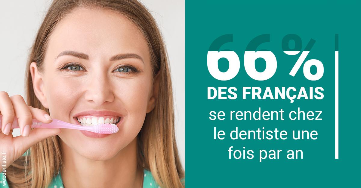 https://dr-acquaviva-cyril.chirurgiens-dentistes.fr/66 % des Français 2