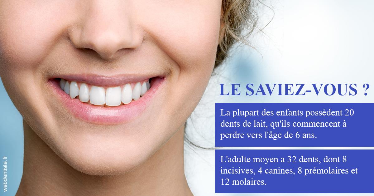 https://dr-acquaviva-cyril.chirurgiens-dentistes.fr/Dents de lait 1