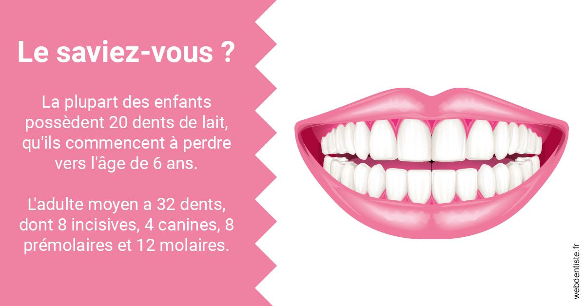 https://dr-acquaviva-cyril.chirurgiens-dentistes.fr/Dents de lait 2